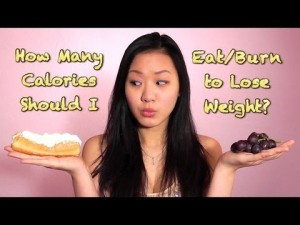 How to Count Your Calories