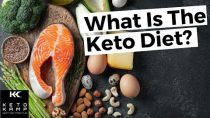 What is The Ketogenic Diet? |LCHF Diet Explained | How Does The Keto Diet Work?