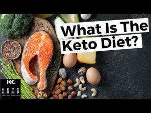 What is the ketogenic diet? Is lchf the same thing as keto? This video provides you with keto answers in 90 seconds.