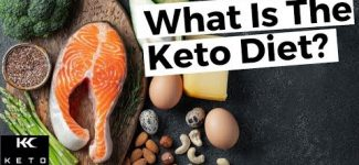 What is The Ketogenic Diet? | LCHF Diet Explained | How Does The Keto Diet Work?
